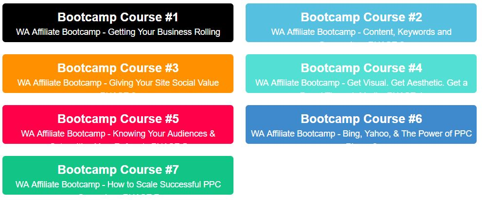 How Good Is The Affiliate Program Of Wealthy Affiliate - Bootcamp outline