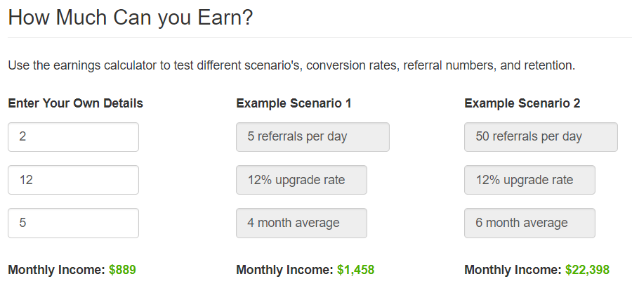 Wealthy Affiliate Affiliate Program - How much can you earn